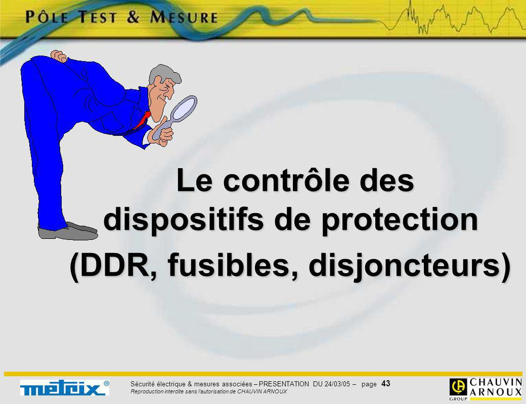 dispositifs de protection (DDR, fusibles, disjoncteurs)