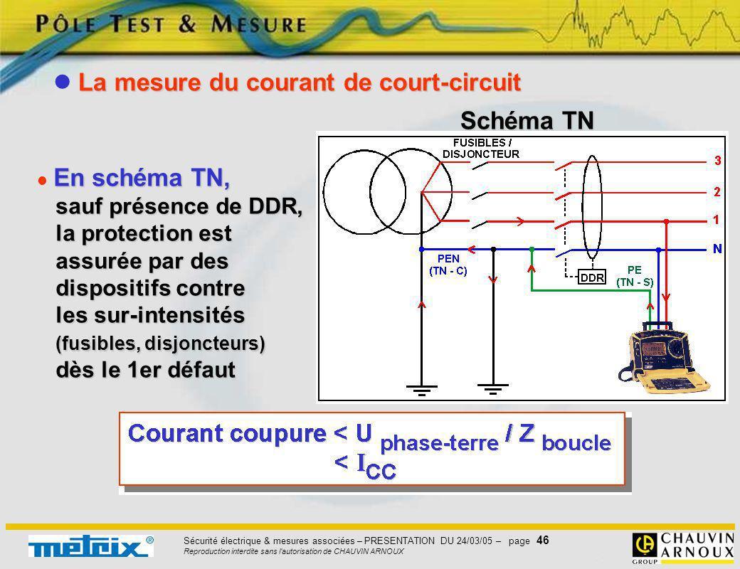  La mesure du courant de court-circuit