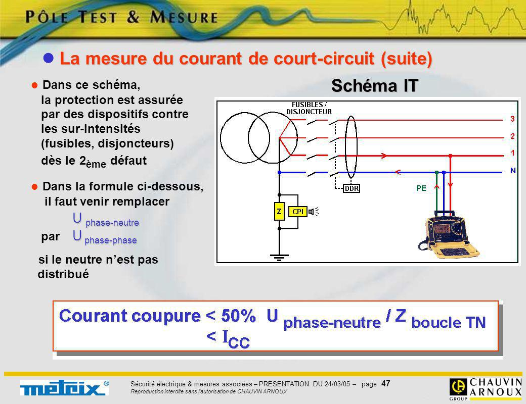  La mesure du courant de court-circuit (suite)