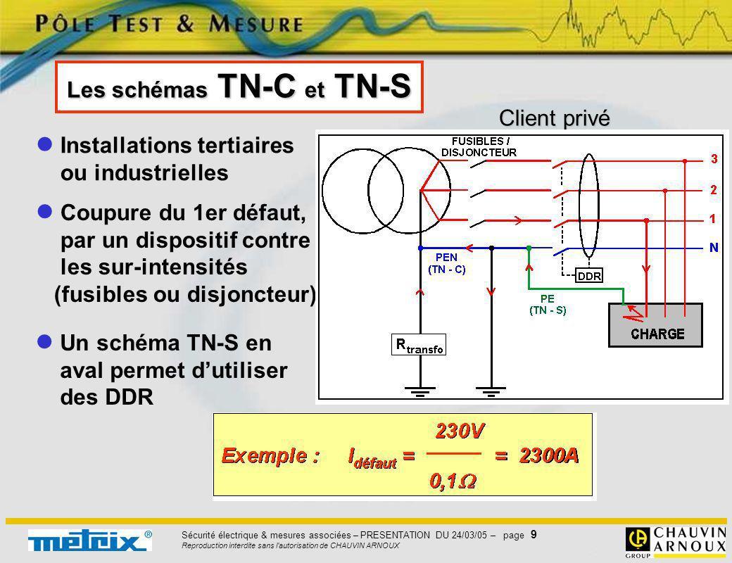Les schémas TN-C et TN-S