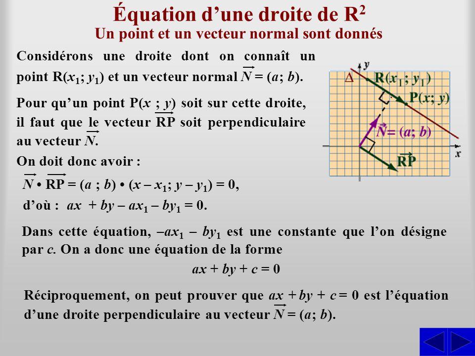Équation d'une droite de R2