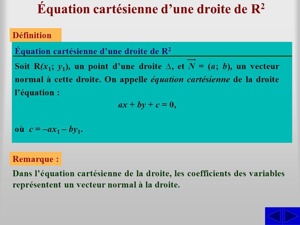Équation cartésienne d'une droite de R2
