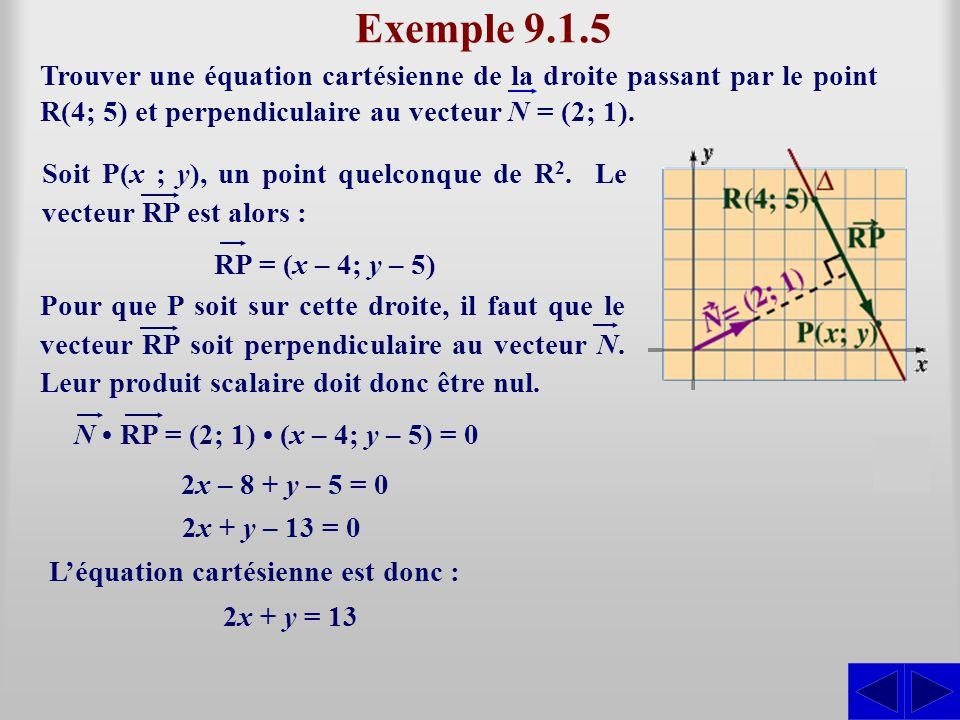 Exemple 9.1.5 Trouver une équation cartésienne de la droite passant par le point R(4; 5) et perpendiculaire au vecteur N = (2; 1).