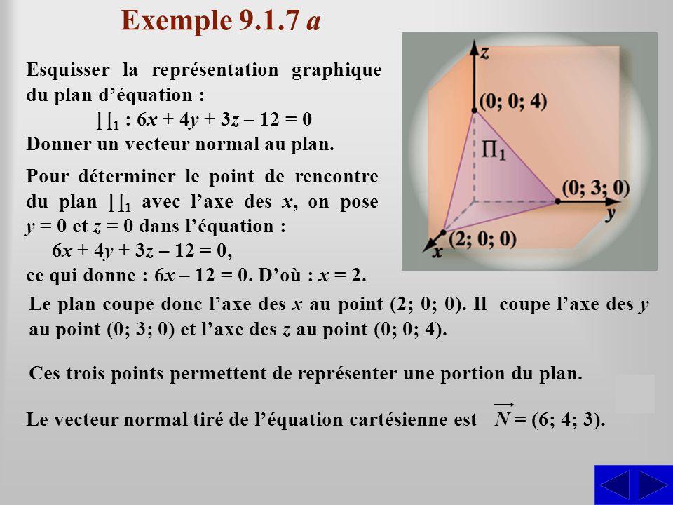 Exemple 9.1.7 a Esquisser la représentation graphique du plan d'équation : ∏1 : 6x + 4y + 3z – 12 = 0.