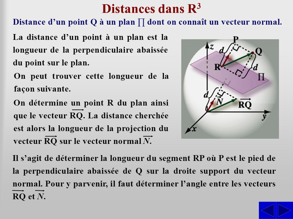 Distances dans R3 Distance d'un point Q à un plan ∏ dont on connaît un vecteur normal.