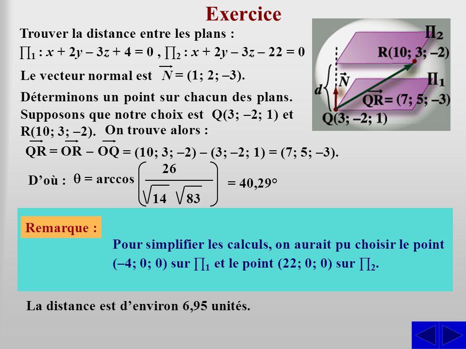Exercice S Trouver la distance entre les plans :