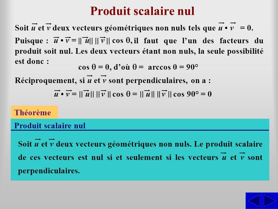 Produit scalaire nul Soit u et v deux vecteurs géométriques non nuls tels que u • v = 0.