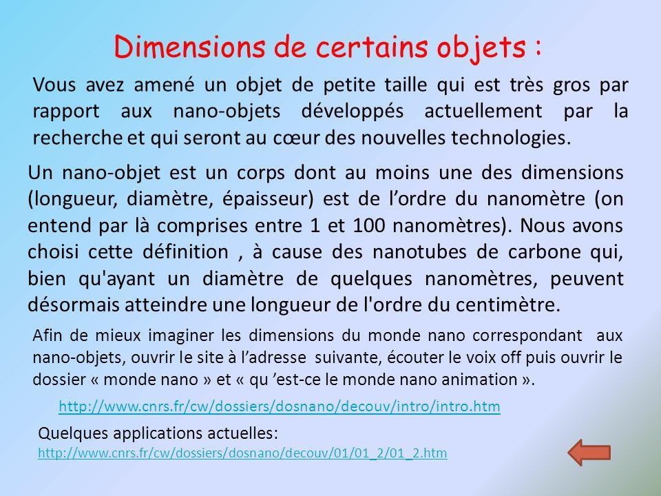 Dimensions de certains objets :