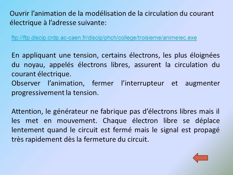 Ouvrir l'animation de la modélisation de la circulation du courant électrique à l'adresse suivante: