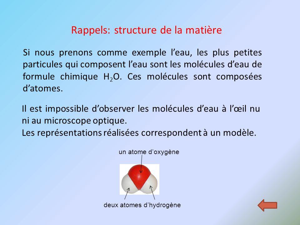 Rappels: structure de la matière