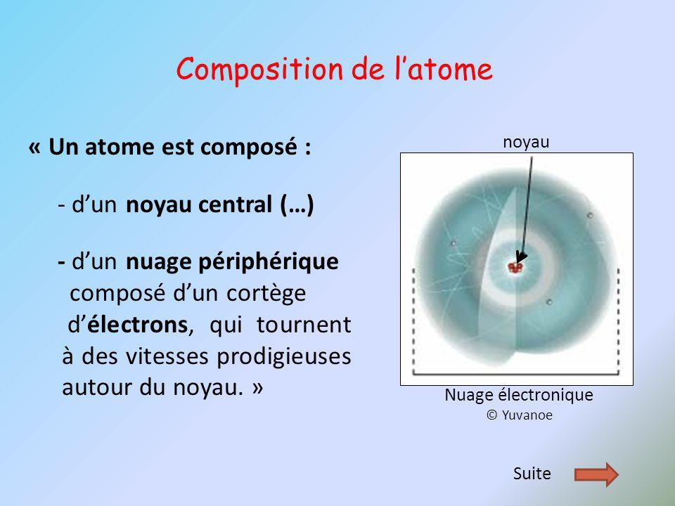 Composition de l'atome