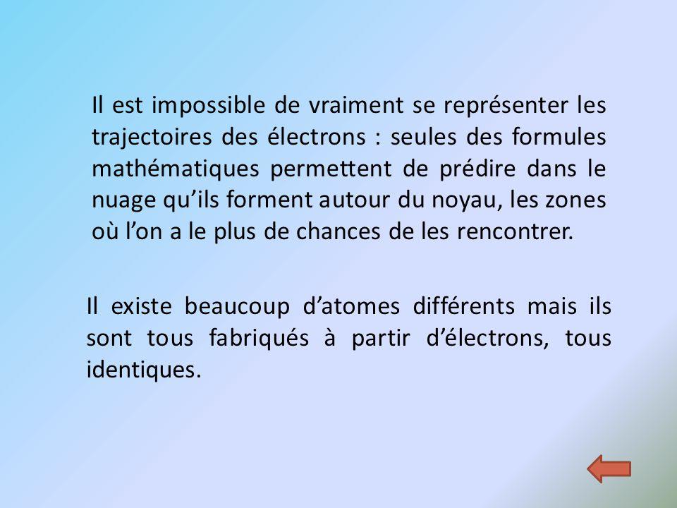 Il est impossible de vraiment se représenter les trajectoires des électrons : seules des formules mathématiques permettent de prédire dans le nuage qu'ils forment autour du noyau, les zones où l'on a le plus de chances de les rencontrer.