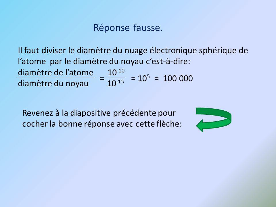 Réponse fausse. Il faut diviser le diamètre du nuage électronique sphérique de l'atome par le diamètre du noyau c'est-à-dire: