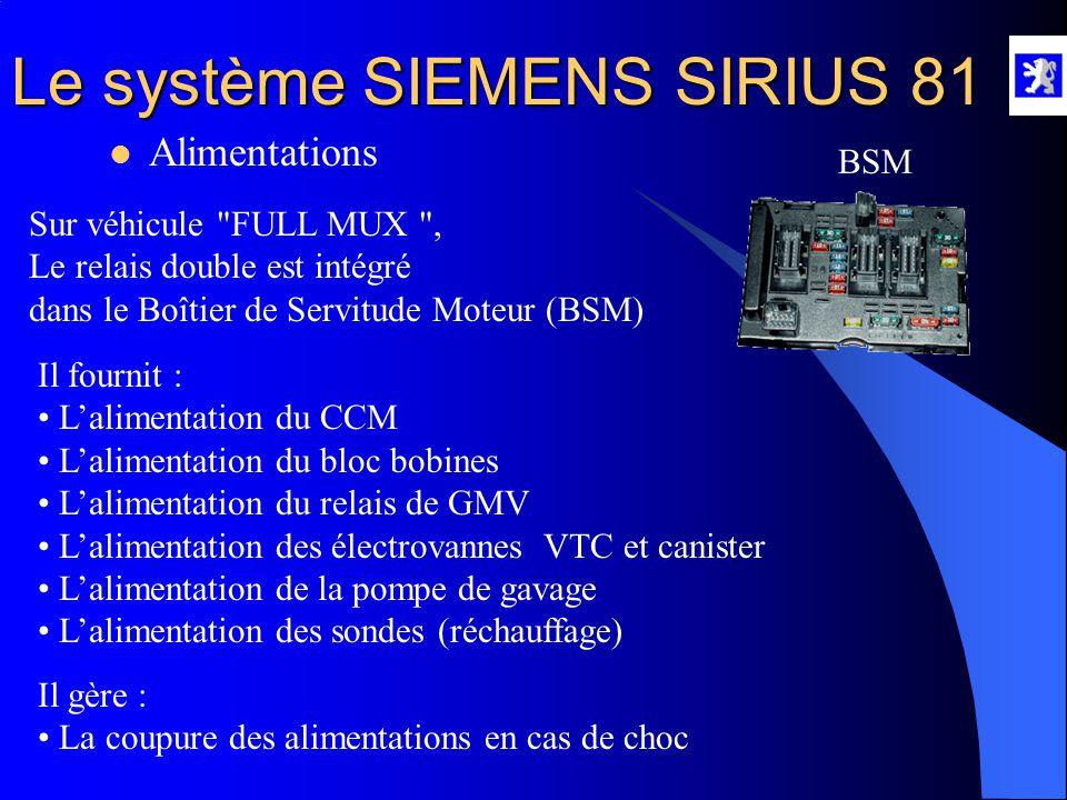 Alimentations BSM. Sur véhicule FULL MUX , Le relais double est intégré dans le Boîtier de Servitude Moteur (BSM)
