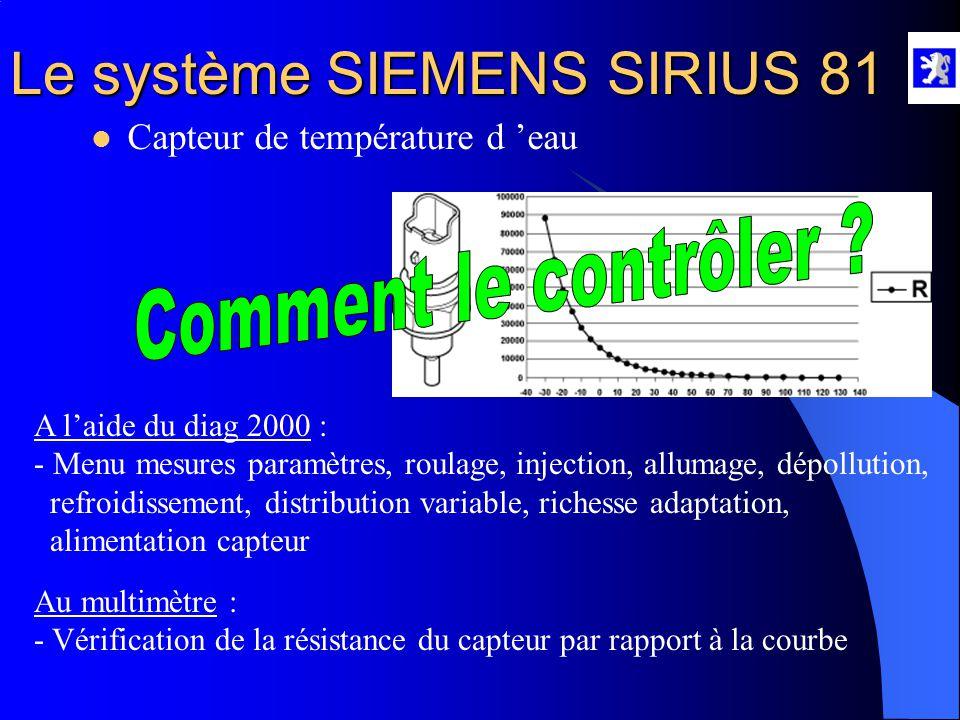 Comment le contrôler Capteur de température d 'eau