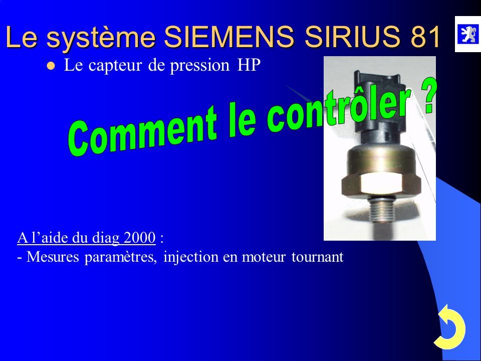Comment le contrôler Le capteur de pression HP