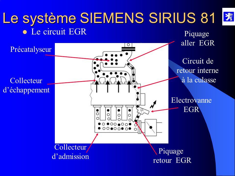 Le circuit EGR Piquage aller EGR Précatalyseur Circuit de