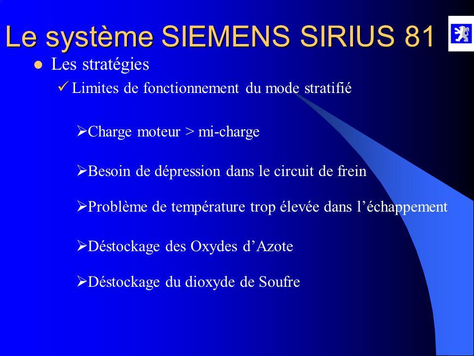 Les stratégies Limites de fonctionnement du mode stratifié
