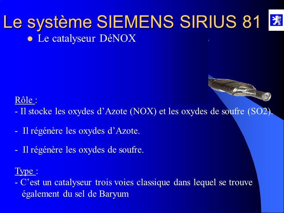 Le catalyseur DéNOX Rôle :