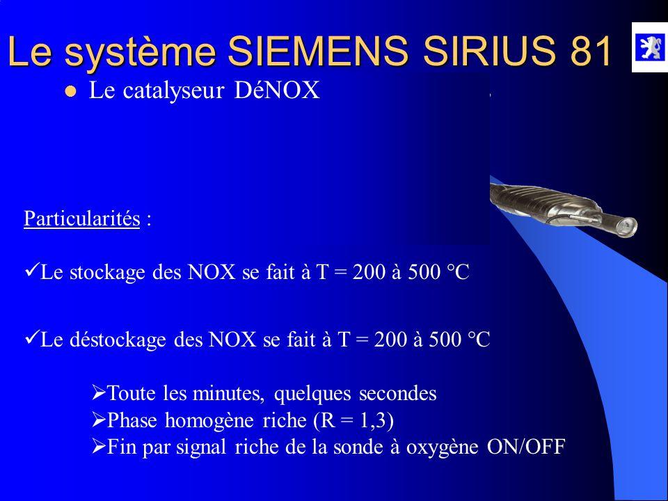 Le catalyseur DéNOX Particularités :