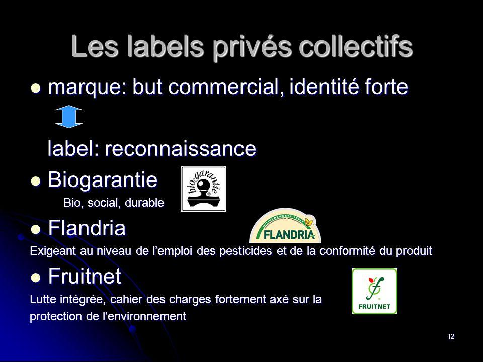 Les labels privés collectifs