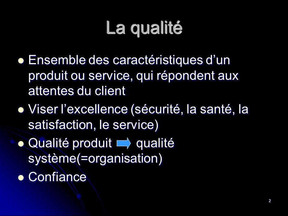 La qualité Ensemble des caractéristiques d'un produit ou service, qui répondent aux attentes du client.