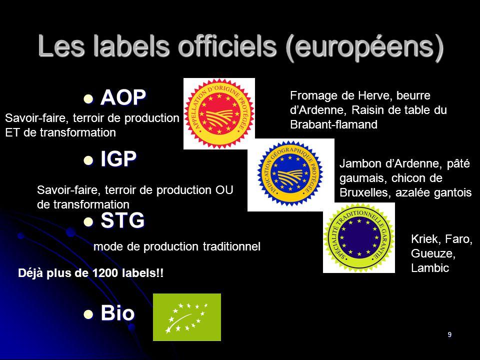 Les labels officiels (européens)