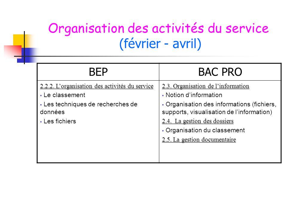 Organisation des activités du service (février - avril)