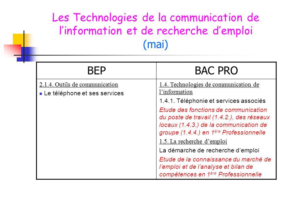Les Technologies de la communication de l'information et de recherche d'emploi (mai)
