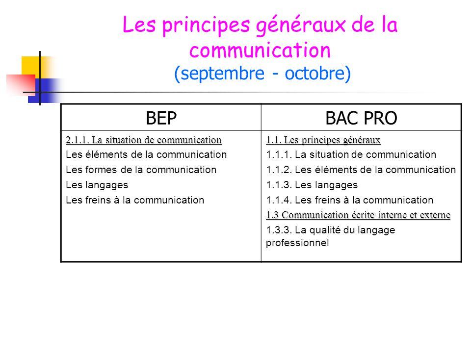 Les principes généraux de la communication (septembre - octobre)