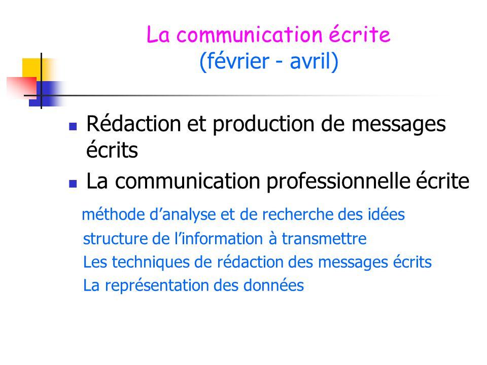 La communication écrite (février - avril)
