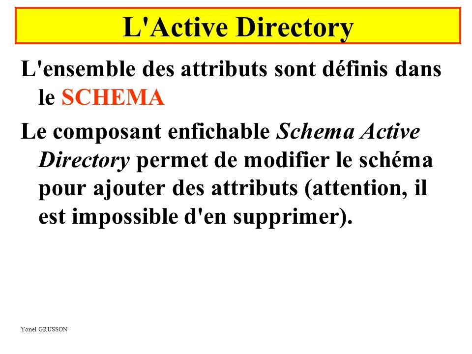 L Active Directory L ensemble des attributs sont définis dans le SCHEMA.