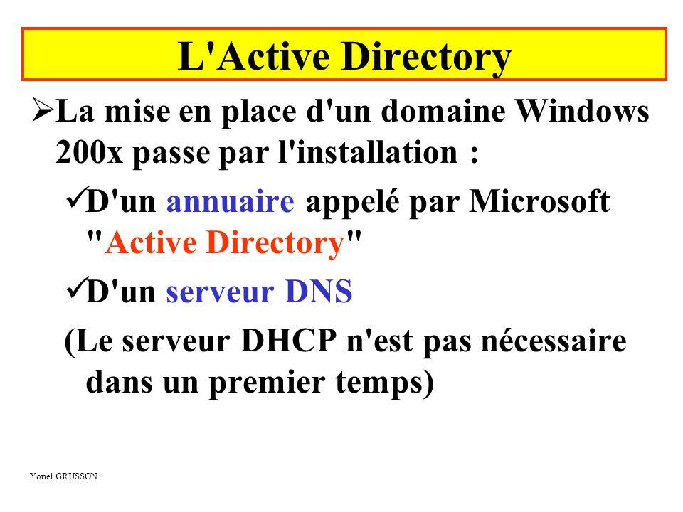 L Active Directory La mise en place d un domaine Windows 200x passe par l installation : D un annuaire appelé par Microsoft Active Directory