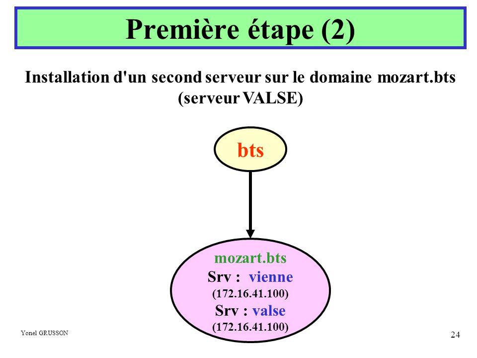 Première étape (2) Installation d un second serveur sur le domaine mozart.bts (serveur VALSE) mozart.bts.