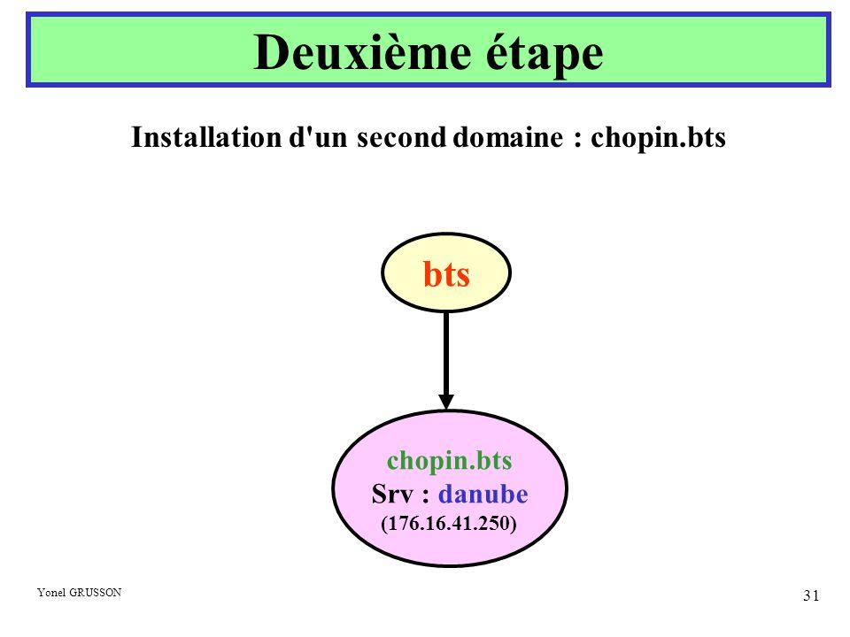 Installation d un second domaine : chopin.bts