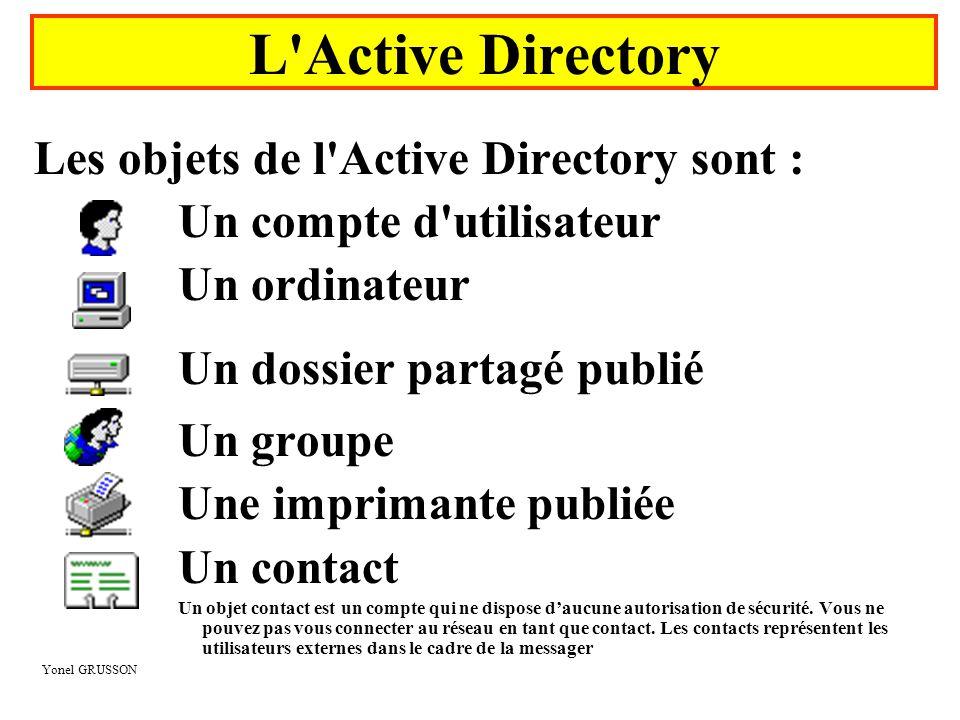 L Active Directory Les objets de l Active Directory sont :