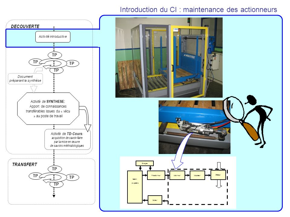 Introduction du CI : maintenance des actionneurs