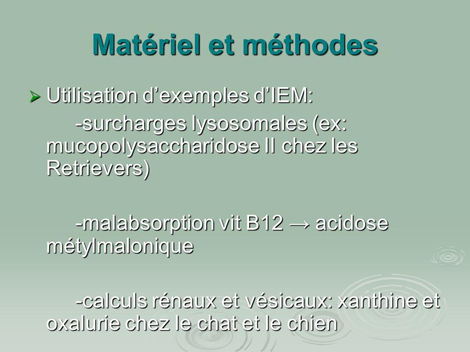 Matériel et méthodes Utilisation d'exemples d'IEM: