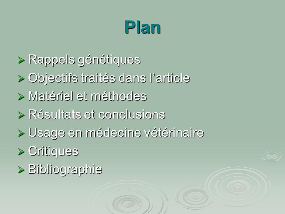 Plan Rappels génétiques Objectifs traités dans l'article