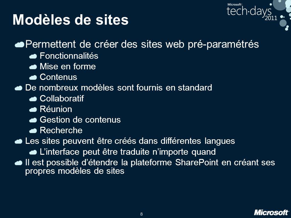 Modèles de sites Permettent de créer des sites web pré-paramétrés
