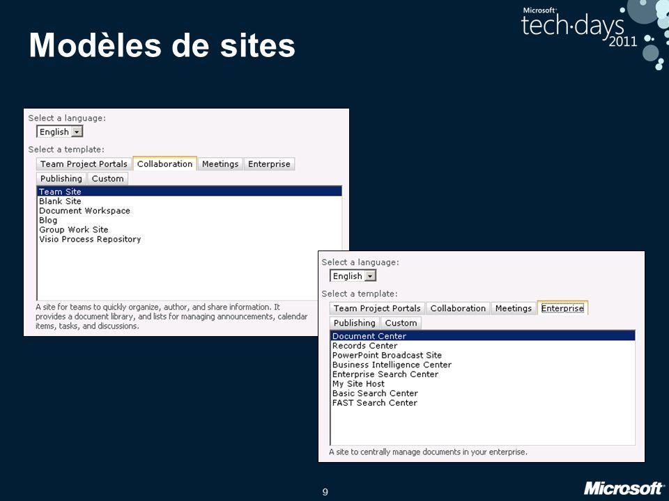 Modèles de sites