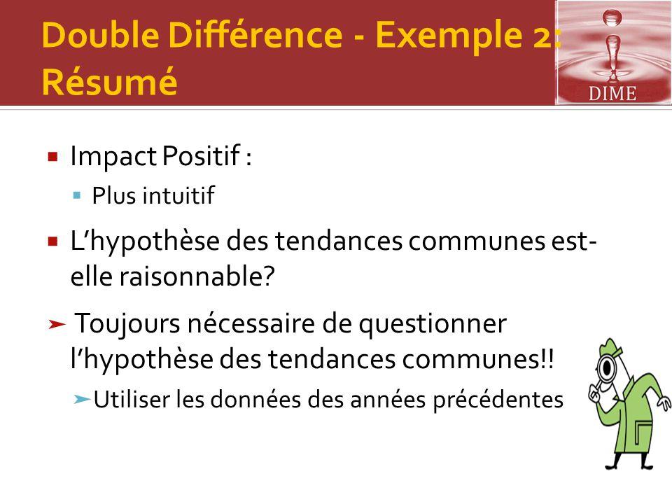 Double Différence - Exemple 2: Résumé