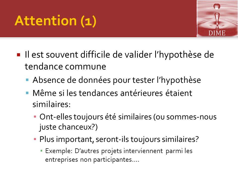 Attention (1) Il est souvent difficile de valider l'hypothèse de tendance commune. Absence de données pour tester l'hypothèse.