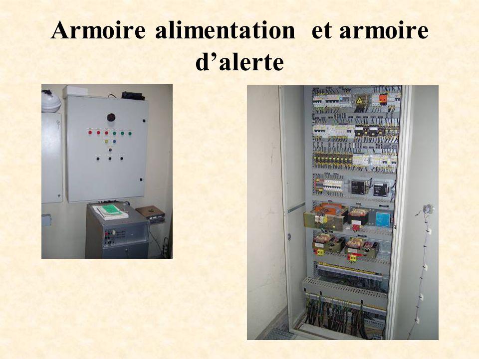 Armoire alimentation et armoire d'alerte