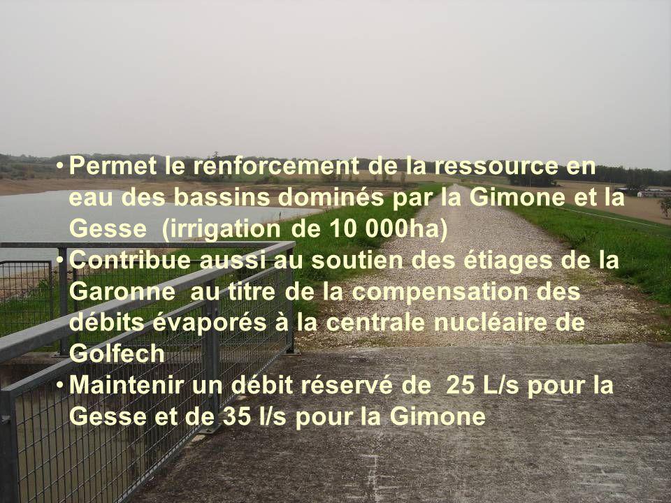 Permet le renforcement de la ressource en eau des bassins dominés par la Gimone et la Gesse (irrigation de 10 000ha)