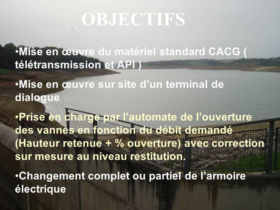 OBJECTIFS Mise en œuvre du matériel standard CACG ( télétransmission et API ) Mise en œuvre sur site d'un terminal de dialogue.