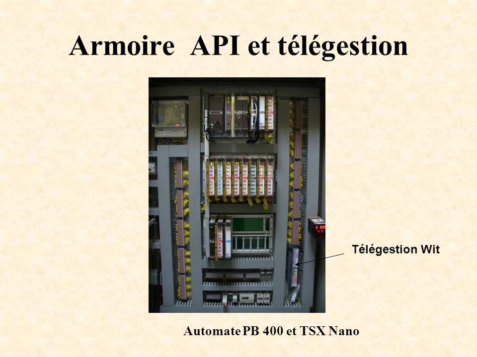 Armoire API et télégestion
