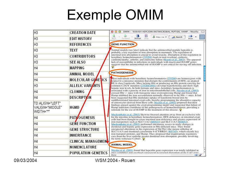 Exemple OMIM 09/03/2004 WSM 2004 - Rouen