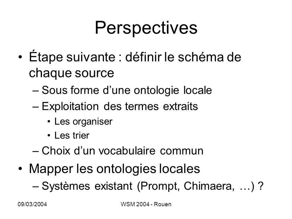 Perspectives Étape suivante : définir le schéma de chaque source
