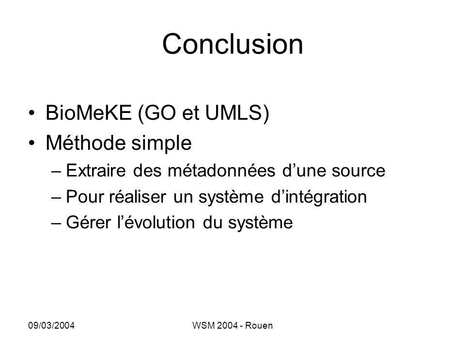 Conclusion BioMeKE (GO et UMLS) Méthode simple